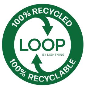 loop recycled packaging